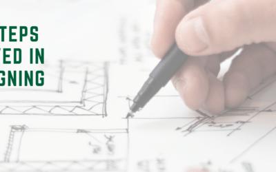 6 steps involved in Pre-designing